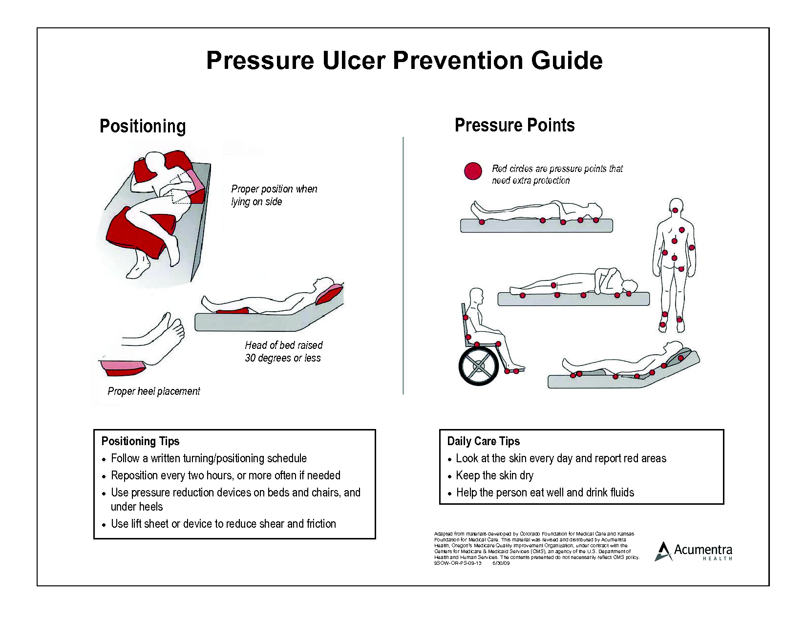 prevention and treatment of pressure ulcers The swedish quality guidelines regarding prevention and treatment of pressure ulcers were not fully implemented in clinical practice pressure-relieving support surface and less than one-third were regularly repositioned [29] these studies and others have also found inadequacies and gaps in.