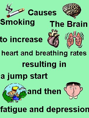 smoking and your health essay This is a poll on your opinion of the health effects of smoking after hearing the question, select your answer and vote.