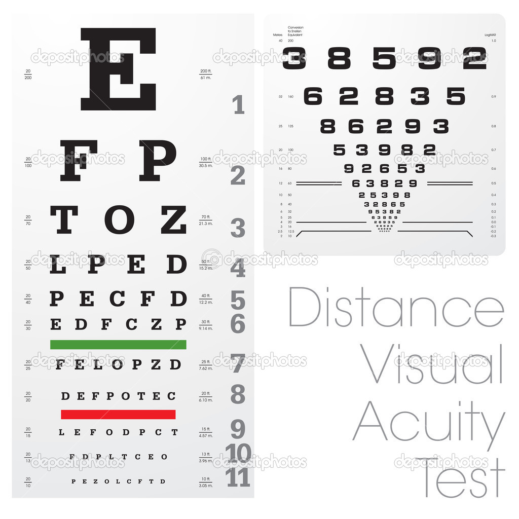 Visual Acuity Test on Inches To Feet Chart