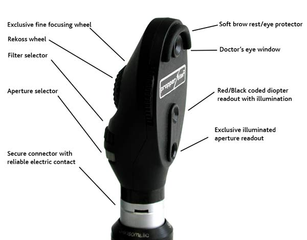 Ophthalmoscope. Causes, symptoms, treatment Ophthalmoscope | 600 x 469 jpeg 24kB