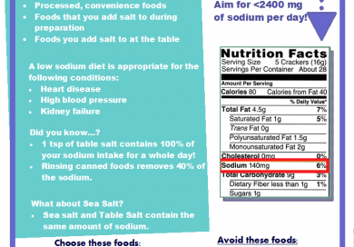 Yummy Low-Sodium Foods You Should Add To Your Diet Today